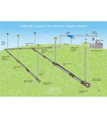 Jain Sprinklers Irrigation System
